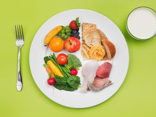 برای بدن شما کدام رژیم غذایی مناسب است؟